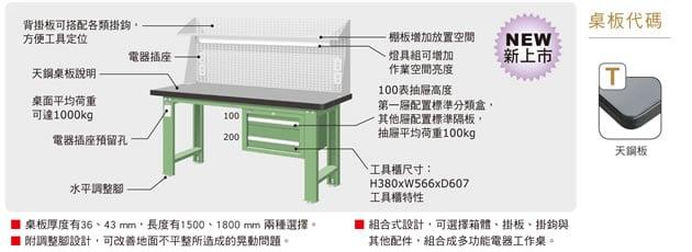 天鋼板吊櫃型工作桌-上架組