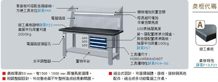 天鋼重量鉗工桌吊櫃+置物板型-上架組
