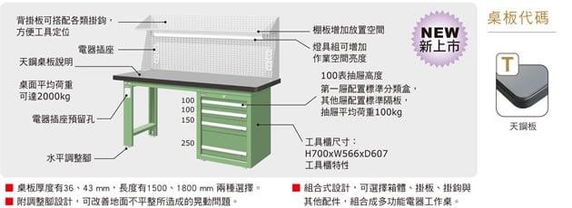 天鋼板單櫃型工作桌-上架組