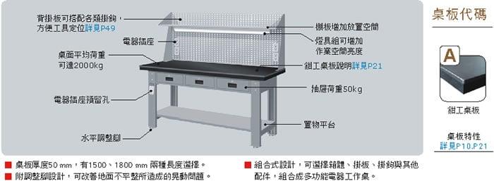 天鋼重量鉗工桌橫式三屜型-上架組