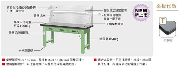 天鋼板橫式三屜工作桌-上架組